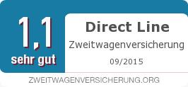Testsiegel: Direct Line Zweitwagenversicherung